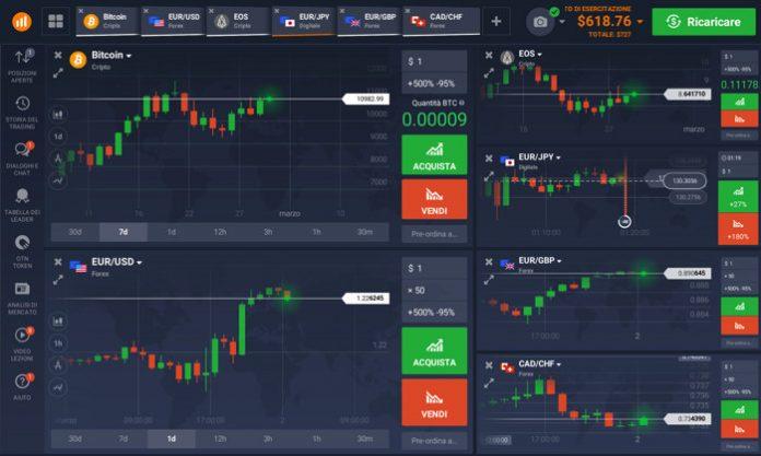 trading-perprincipianti